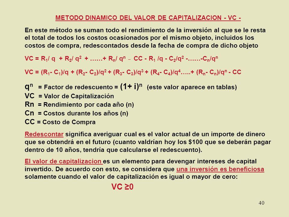 METODO DINAMICO DEL VALOR DE CAPITALIZACION - VC -
