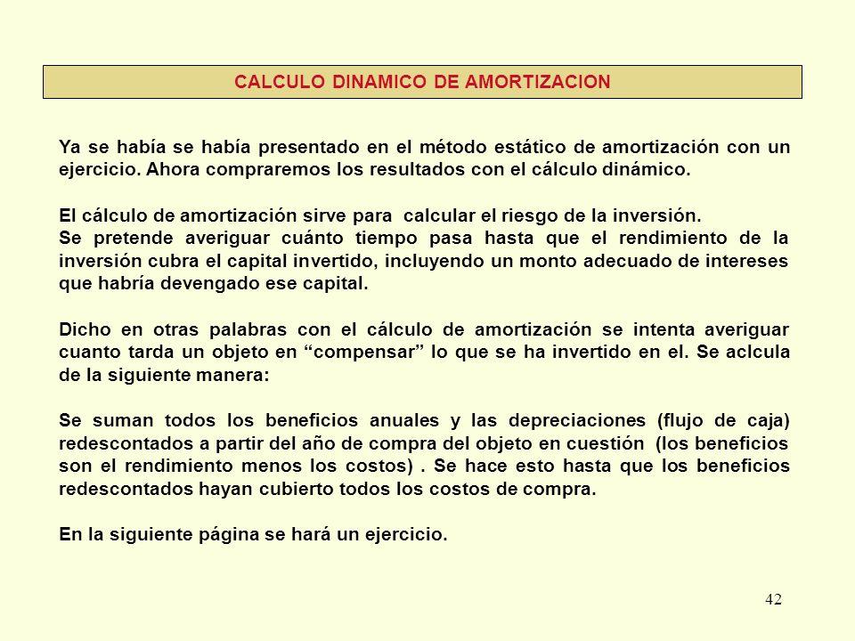 CALCULO DINAMICO DE AMORTIZACION