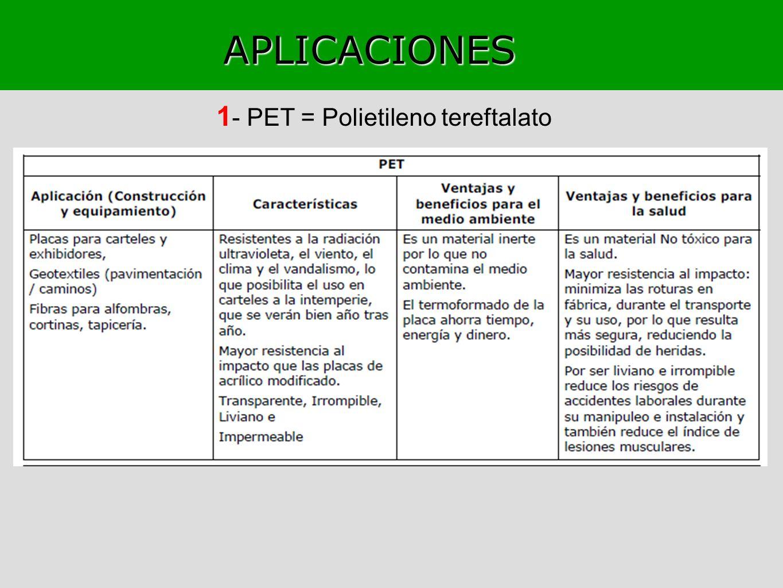 APLICACIONES 1- PET = Polietileno tereftalato