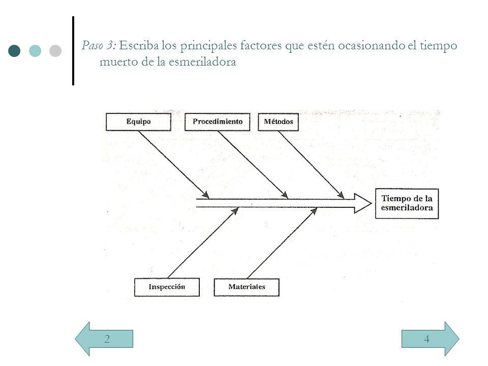 Paso 3: Escriba los principales factores que estén ocasionando el tiempo muerto de la esmeriladora