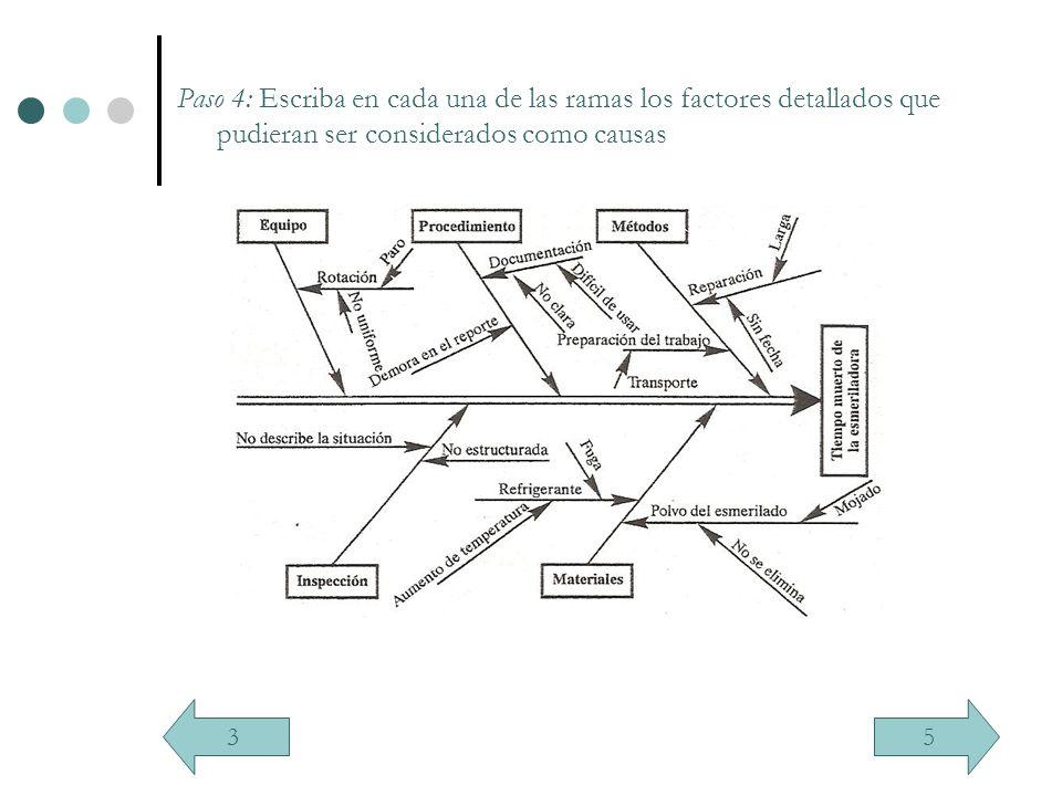 Paso 4: Escriba en cada una de las ramas los factores detallados que pudieran ser considerados como causas