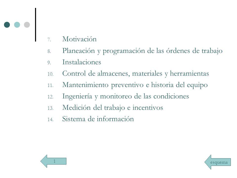 Planeación y programación de las órdenes de trabajo Instalaciones