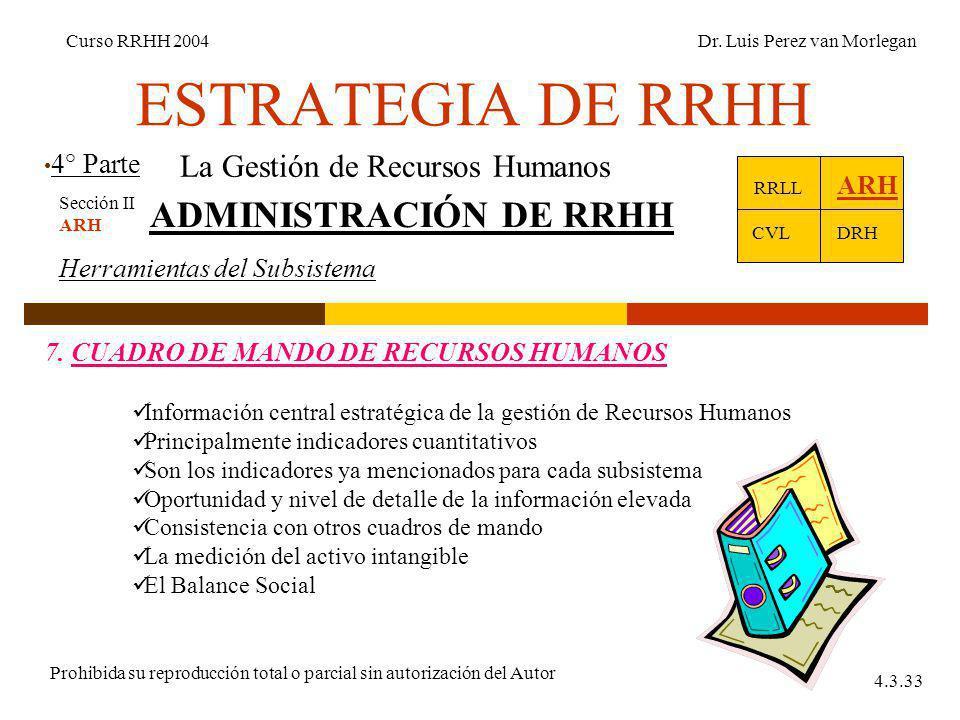 ESTRATEGIA DE RRHH ADMINISTRACIÓN DE RRHH