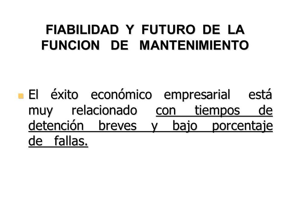 FIABILIDAD Y FUTURO DE LA FUNCION DE MANTENIMIENTO