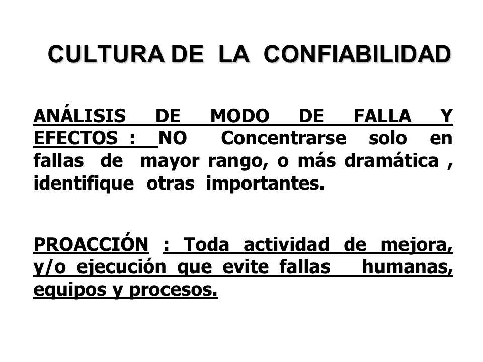 CULTURA DE LA CONFIABILIDAD