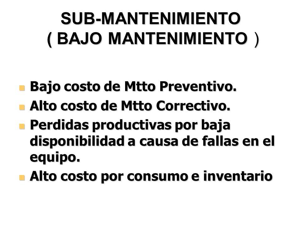 SUB-MANTENIMIENTO ( BAJO MANTENIMIENTO )