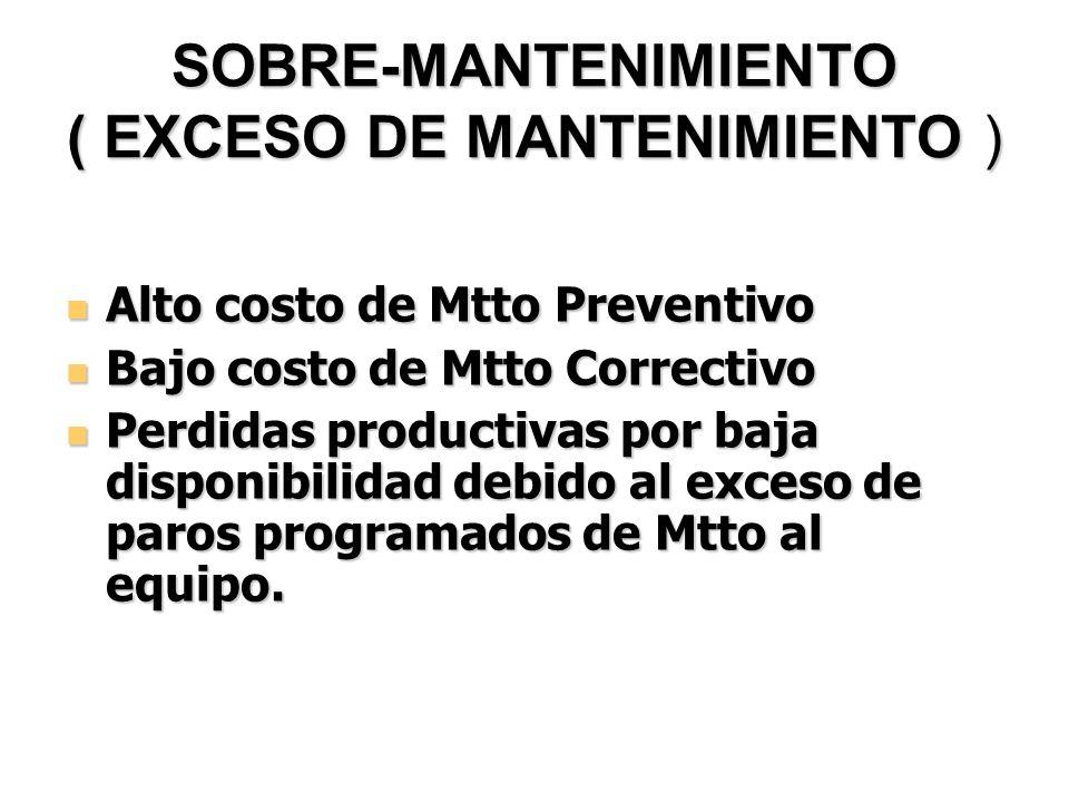SOBRE-MANTENIMIENTO ( EXCESO DE MANTENIMIENTO )