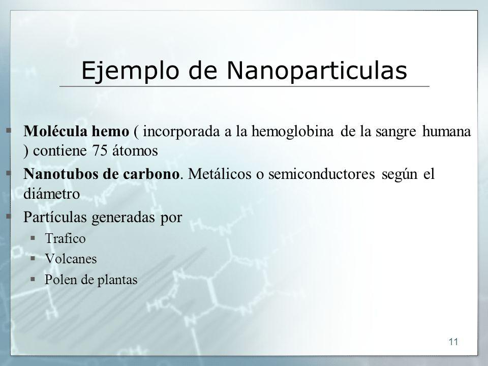 Ejemplo de Nanoparticulas