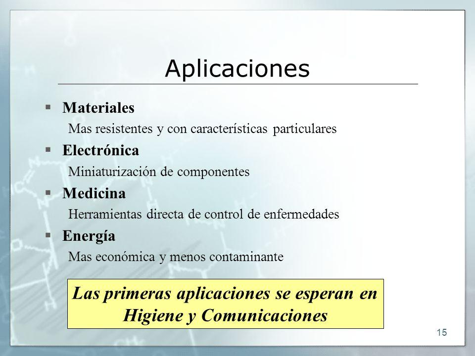 Las primeras aplicaciones se esperan en Higiene y Comunicaciones