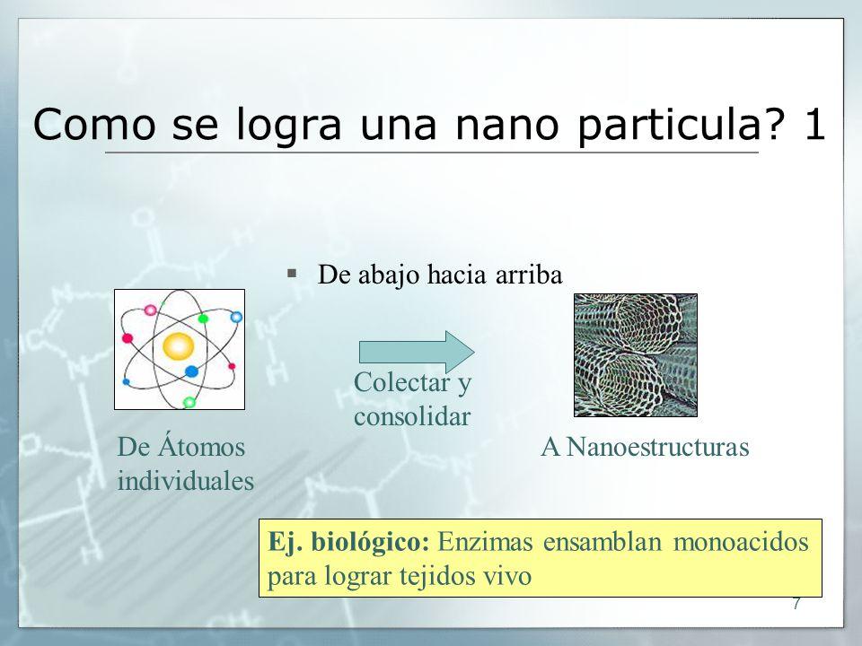 Como se logra una nano particula 1