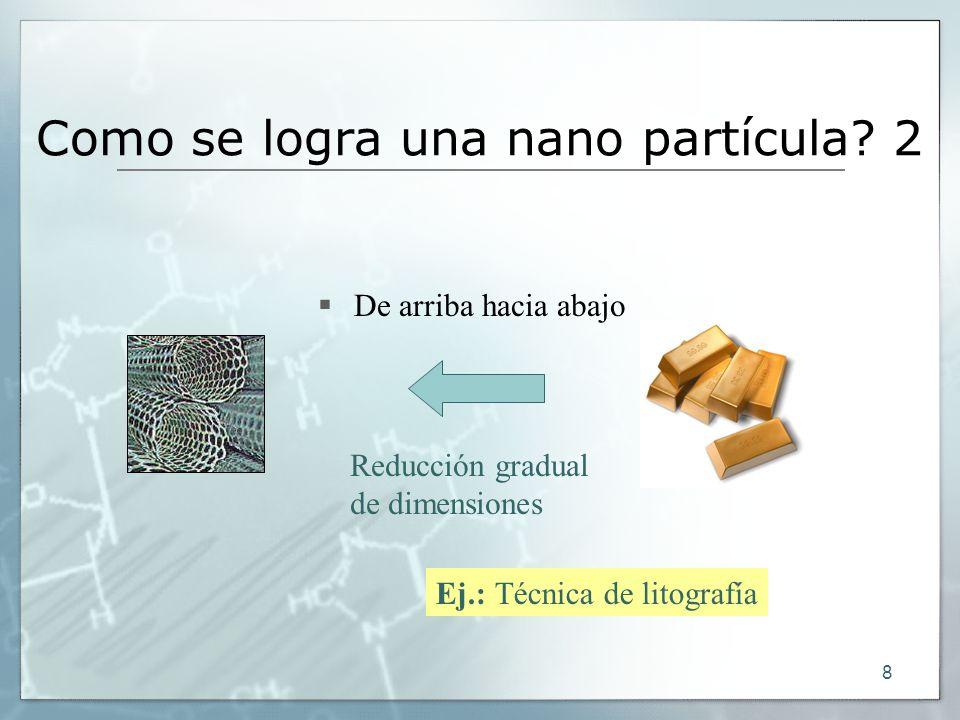 Como se logra una nano partícula 2