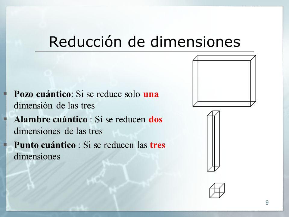 Reducción de dimensiones
