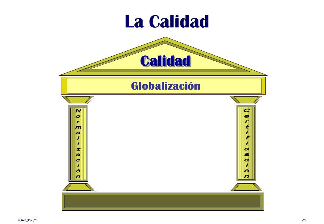 La Calidad Calidad Globalización Normalización Certificación
