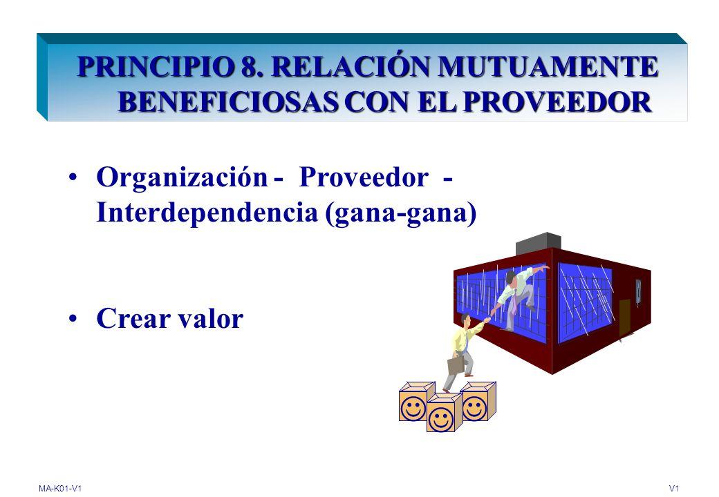 PRINCIPIO 8. RELACIÓN MUTUAMENTE BENEFICIOSAS CON EL PROVEEDOR