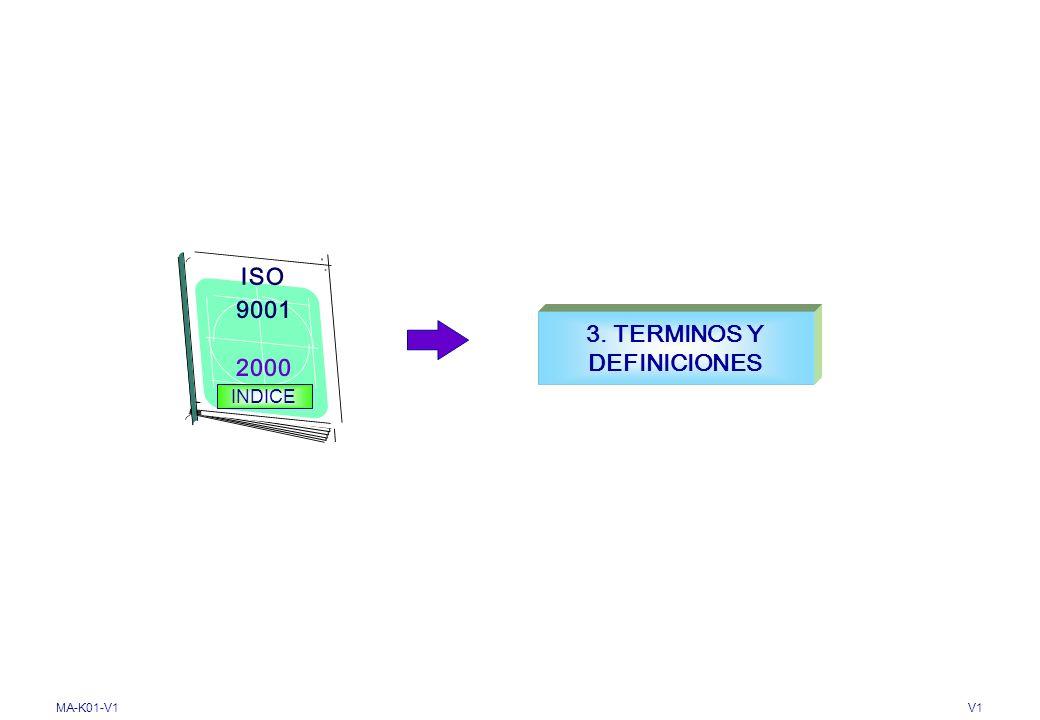 ISO 9001 2000 3. TERMINOS Y DEFINICIONES