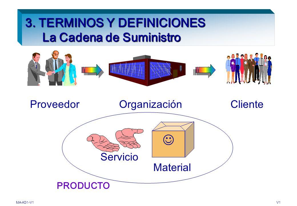 3. TERMINOS Y DEFINICIONES La Cadena de Suministro