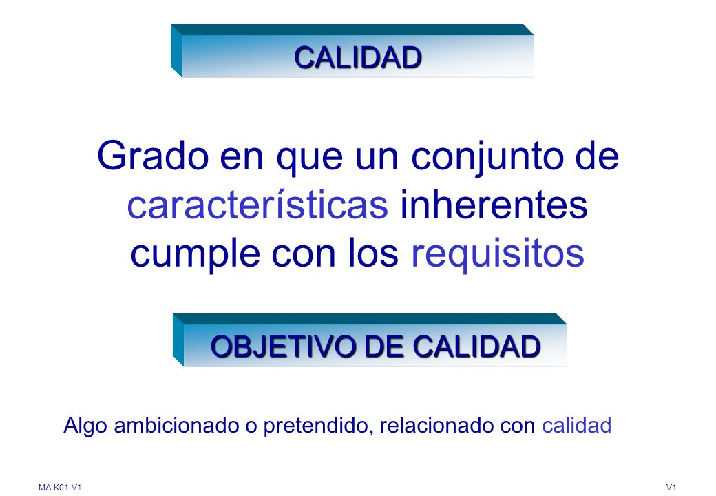 CALIDAD Grado en que un conjunto de características inherentes cumple con los requisitos. OBJETIVO DE CALIDAD.