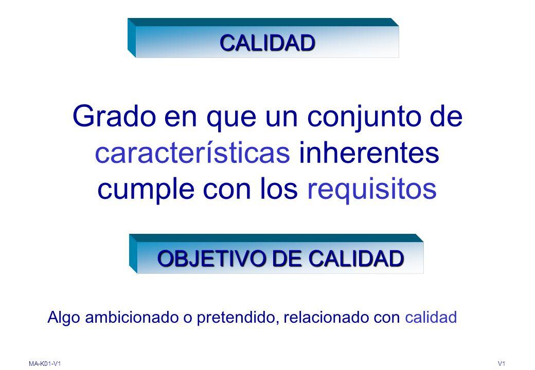 CALIDADGrado en que un conjunto de características inherentes cumple con los requisitos. OBJETIVO DE CALIDAD.
