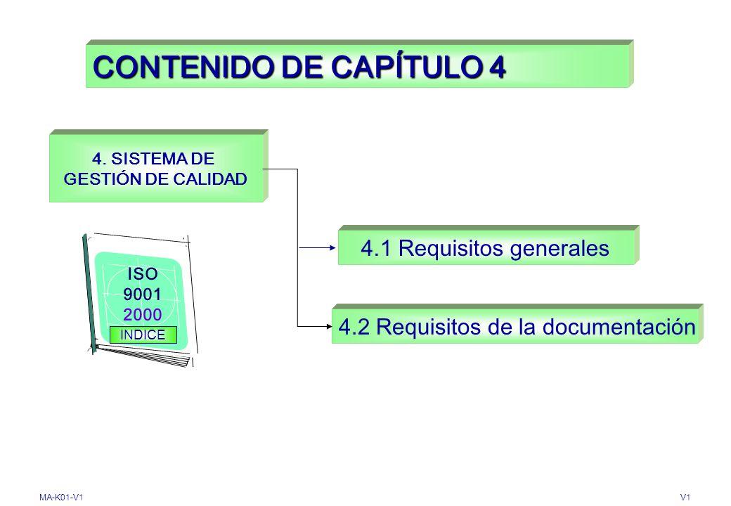 CONTENIDO DE CAPÍTULO 4 4.1 Requisitos generales