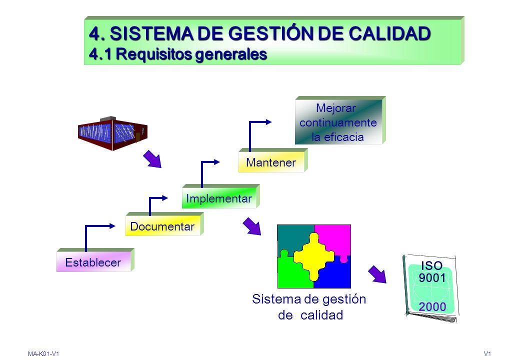 4. SISTEMA DE GESTIÓN DE CALIDAD 4.1 Requisitos generales