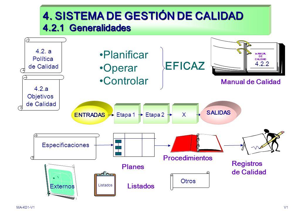 4. SISTEMA DE GESTIÓN DE CALIDAD 4.2.1 Generalidades