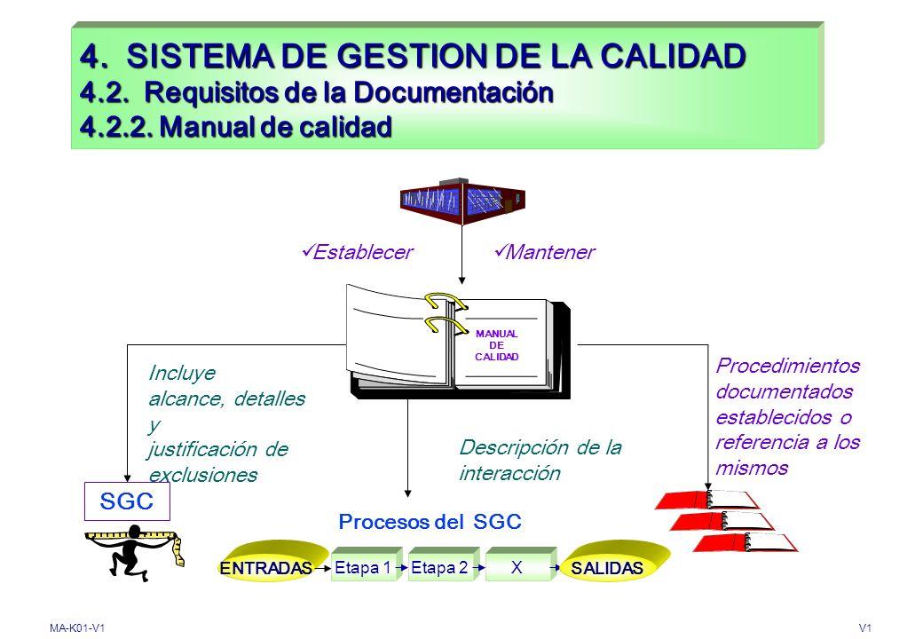 4. SISTEMA DE GESTION DE LA CALIDAD 4. 2
