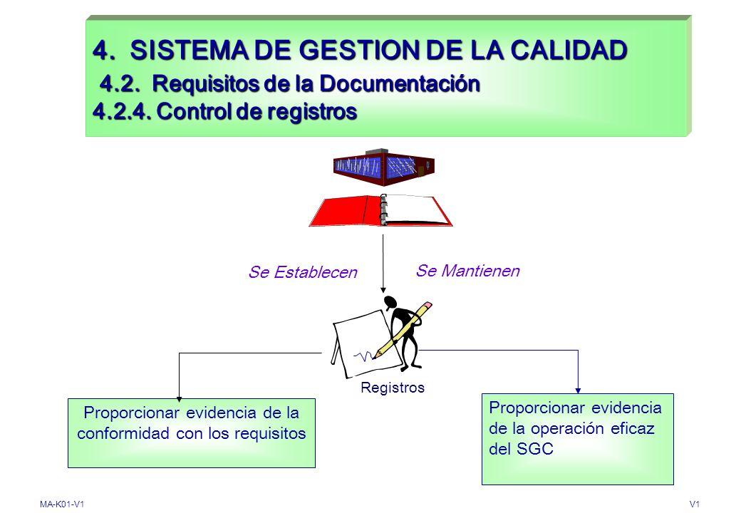Proporcionar evidencia de la conformidad con los requisitos