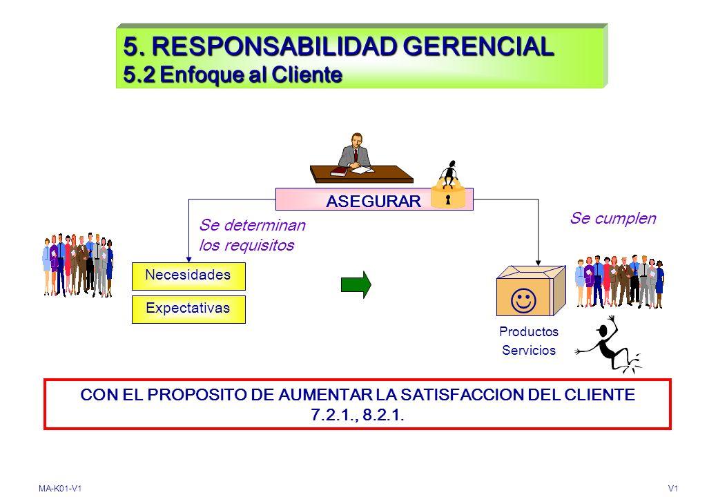 5. RESPONSABILIDAD GERENCIAL 5.2 Enfoque al Cliente