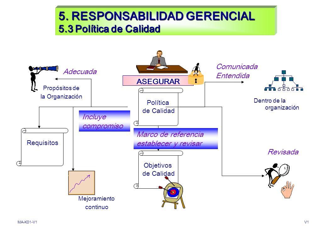 5. RESPONSABILIDAD GERENCIAL 5.3 Política de Calidad