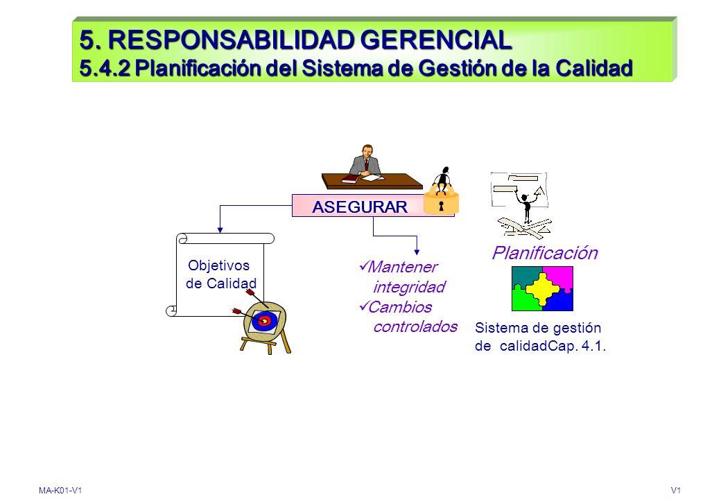 5. RESPONSABILIDAD GERENCIAL 5. 4
