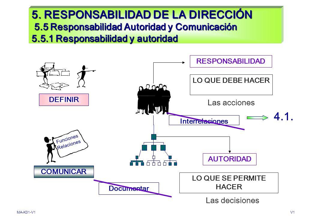 5. RESPONSABILIDAD DE LA DIRECCIÓN 5
