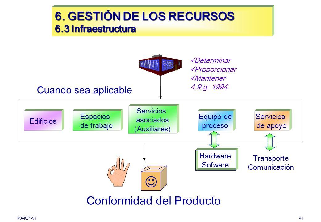 6. GESTIÓN DE LOS RECURSOS 6.3 Infraestructura