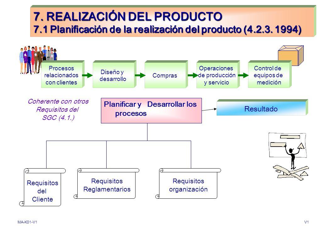 7. REALIZACIÓN DEL PRODUCTO 7