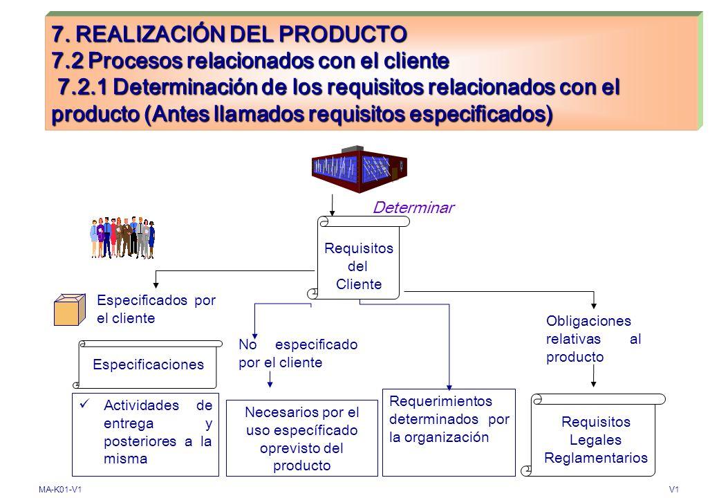 Necesarios por el uso específicado oprevisto del producto