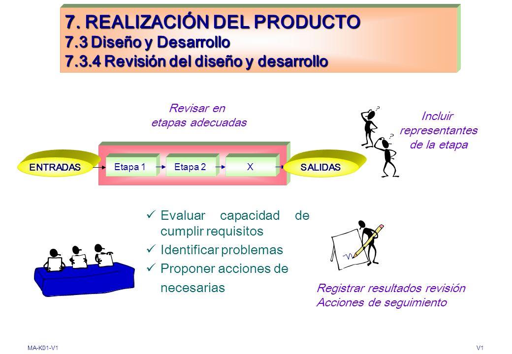 7. REALIZACIÓN DEL PRODUCTO 7. 3 Diseño y Desarrollo 7. 3