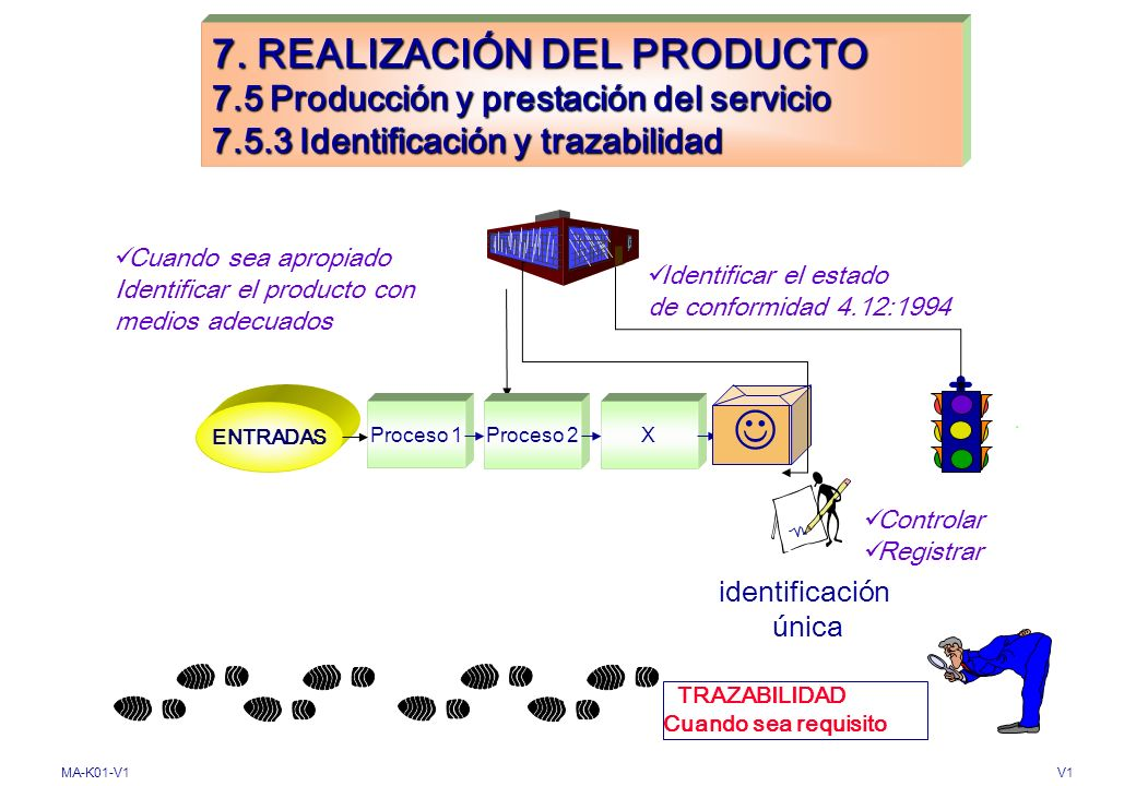 7. REALIZACIÓN DEL PRODUCTO 7.5 Producción y prestación del servicio 7.5.3 Identificación y trazabilidad