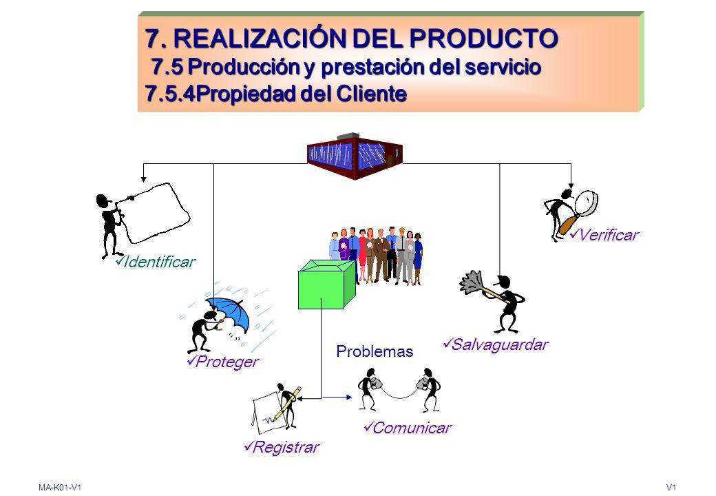 7. REALIZACIÓN DEL PRODUCTO 7.5 Producción y prestación del servicio 7.5.4Propiedad del Cliente