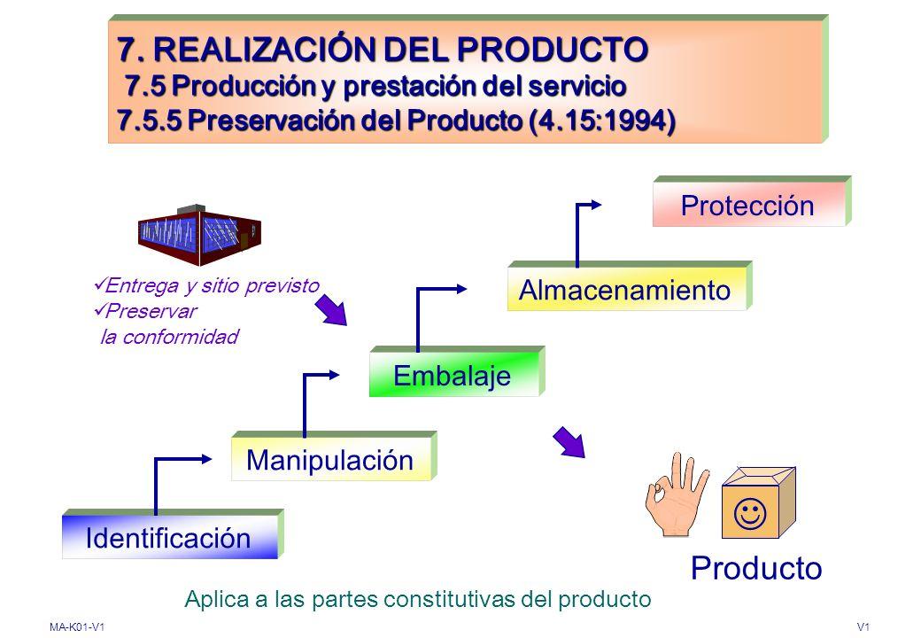 Aplica a las partes constitutivas del producto