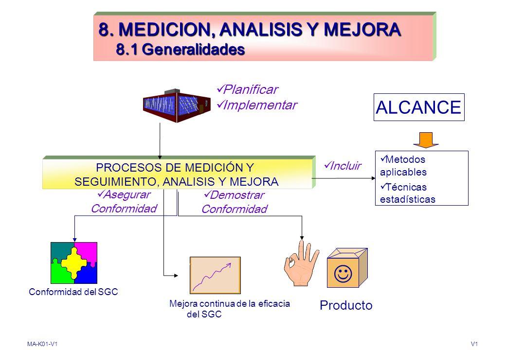 8. MEDICION, ANALISIS Y MEJORA 8.1 Generalidades