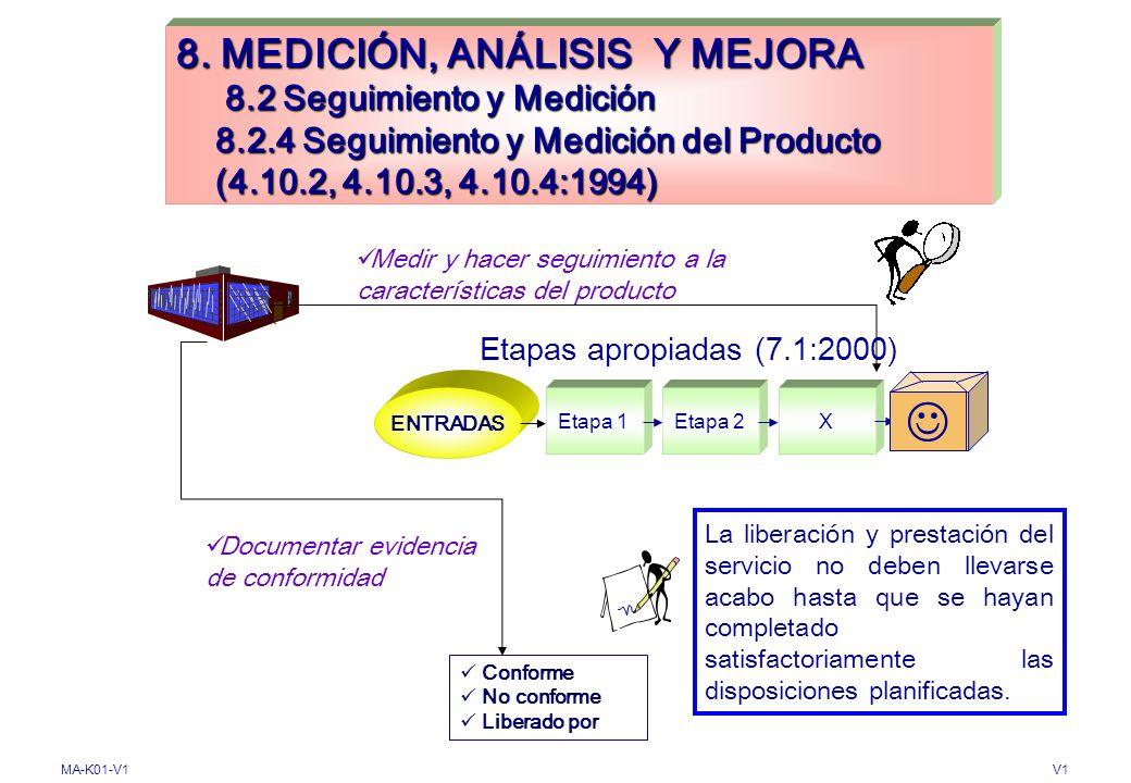 8. MEDICIÓN, ANÁLISIS Y MEJORA 8. 2 Seguimiento y Medición 8. 2