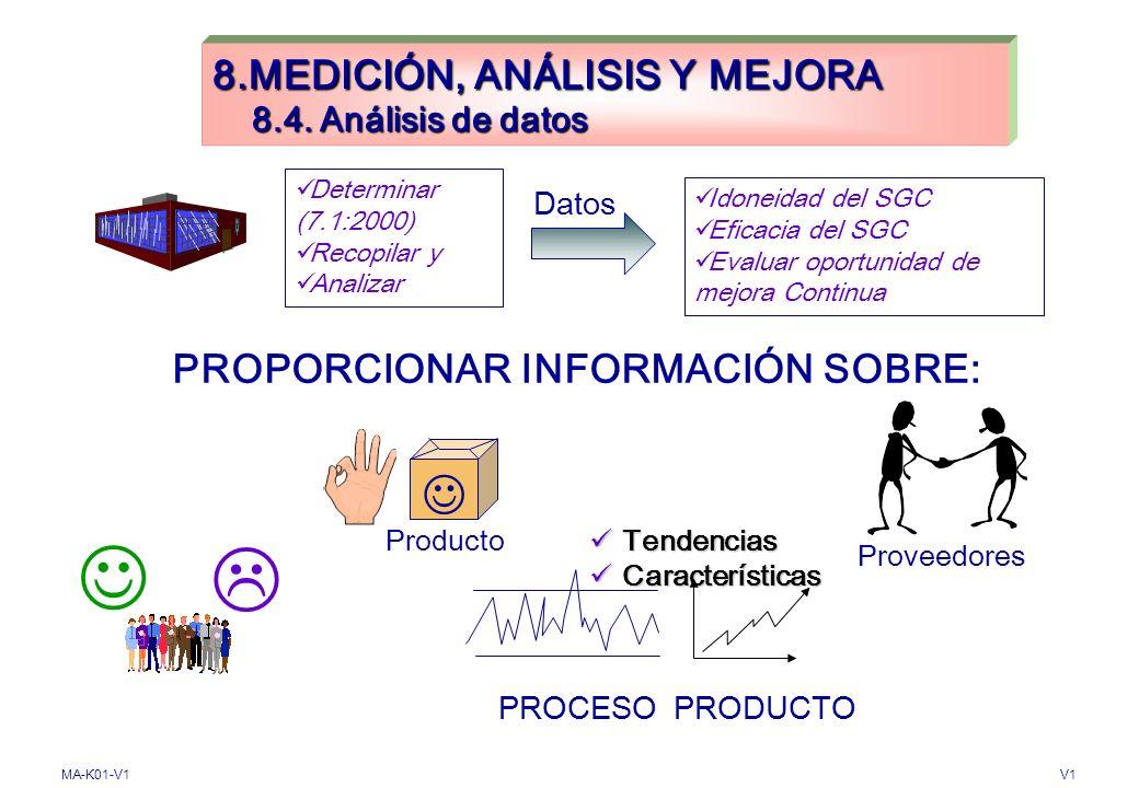 8.MEDICIÓN, ANÁLISIS Y MEJORA 8.4. Análisis de datos