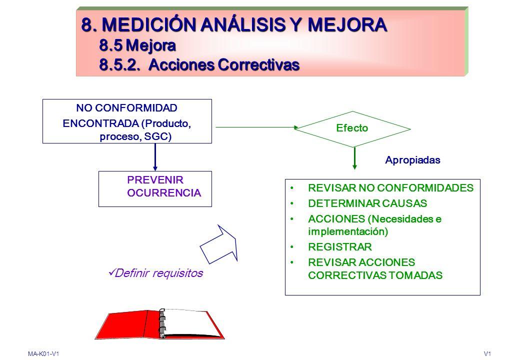 8. MEDICIÓN ANÁLISIS Y MEJORA 8.5 Mejora 8.5.2. Acciones Correctivas
