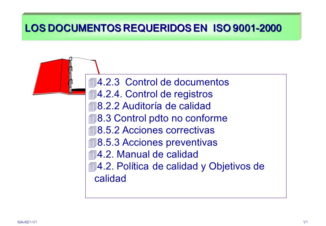 LOS DOCUMENTOS REQUERIDOS EN ISO 9001-2000