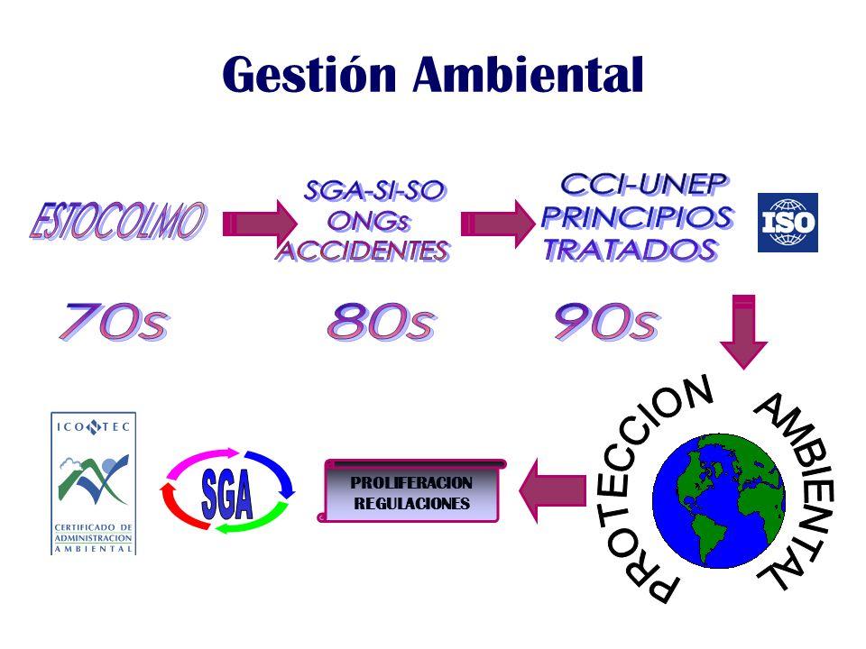 Gestión Ambiental SGA CCI-UNEP PRINCIPIOS TRATADOS SGA-SI-SO ONGs