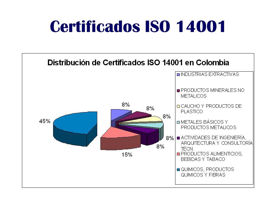 Certificados ISO 14001