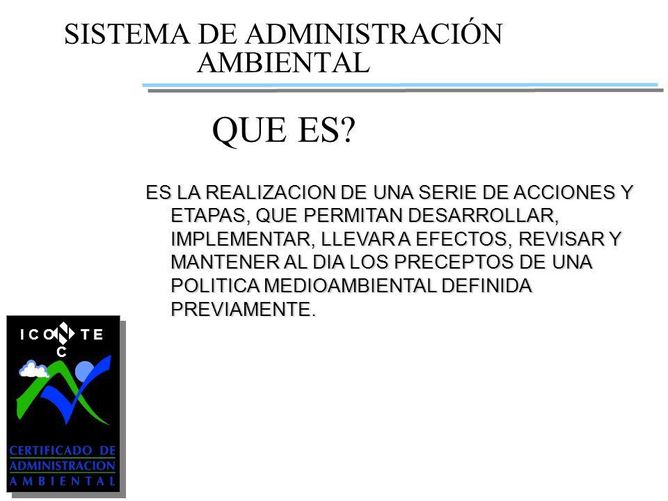 SISTEMA DE ADMINISTRACIÓN AMBIENTAL QUE ES