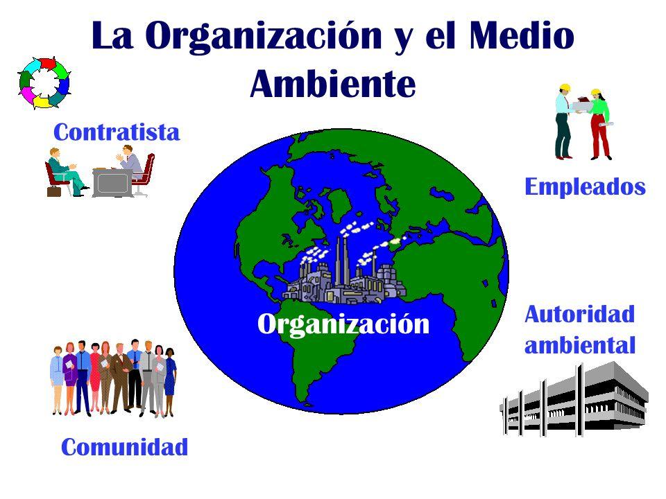 La Organización y el Medio Ambiente