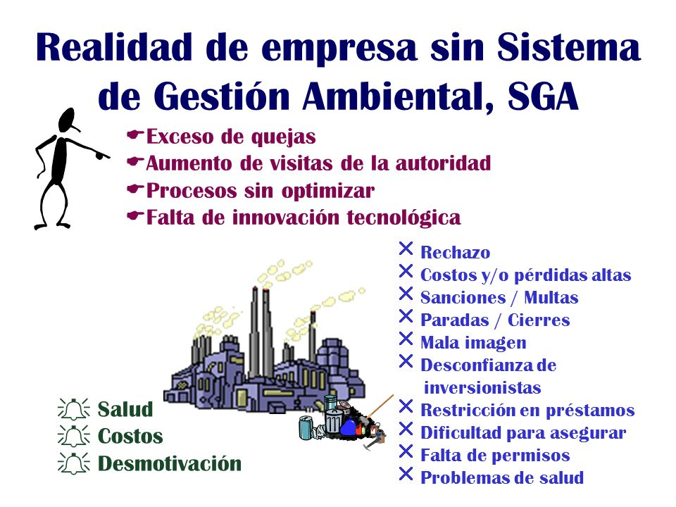 Realidad de empresa sin Sistema de Gestión Ambiental, SGA