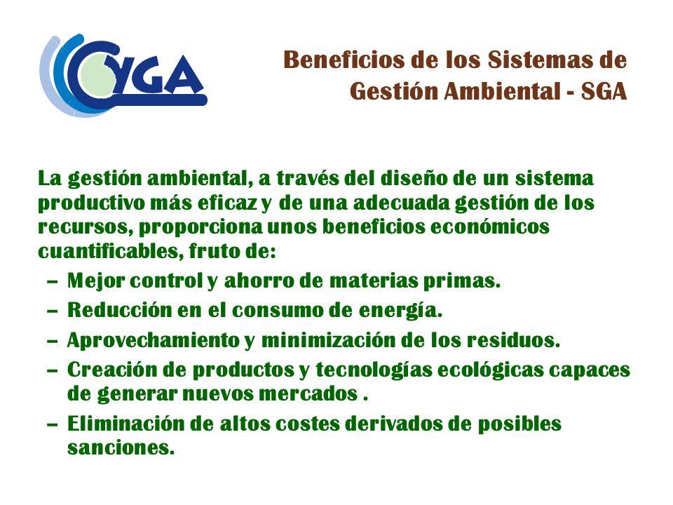 Beneficios de los Sistemas de Gestión Ambiental - SGA
