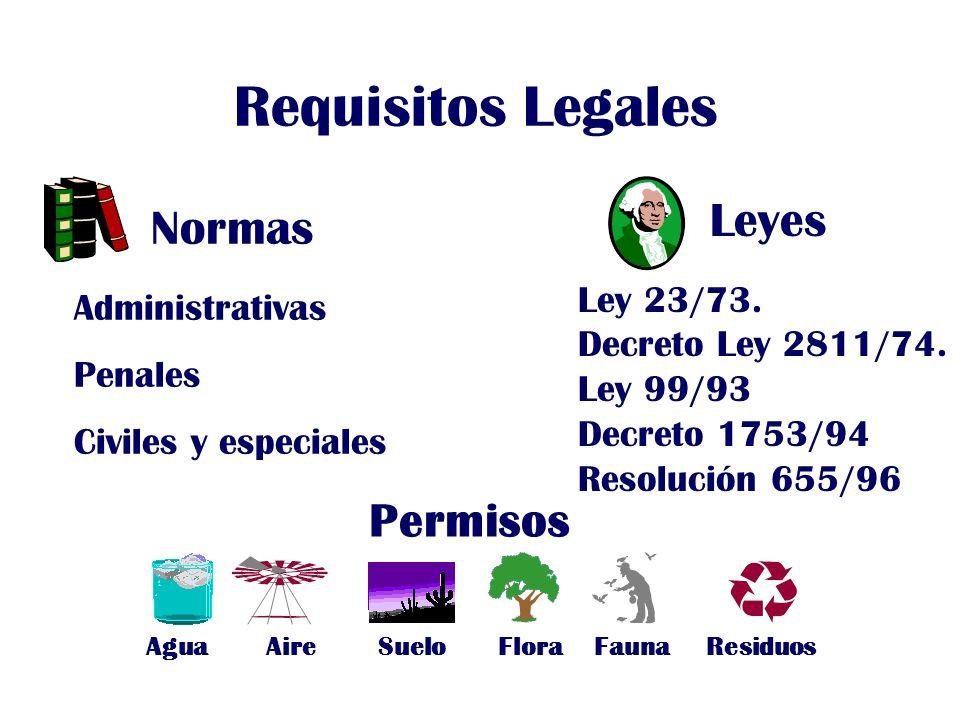 Requisitos Legales Leyes Normas Permisos Ley 23/73. Administrativas